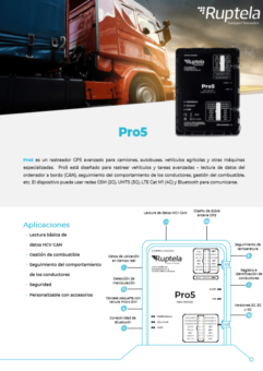 pro5 cover